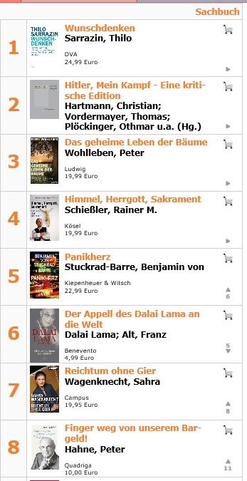 SpiegelBestsellerSachbuch070516